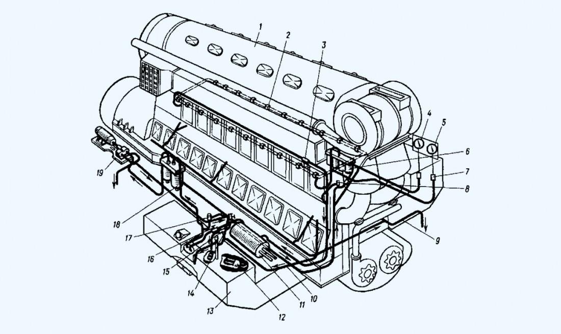 Схема топливной системы тепловоза 2ТЭ10МК