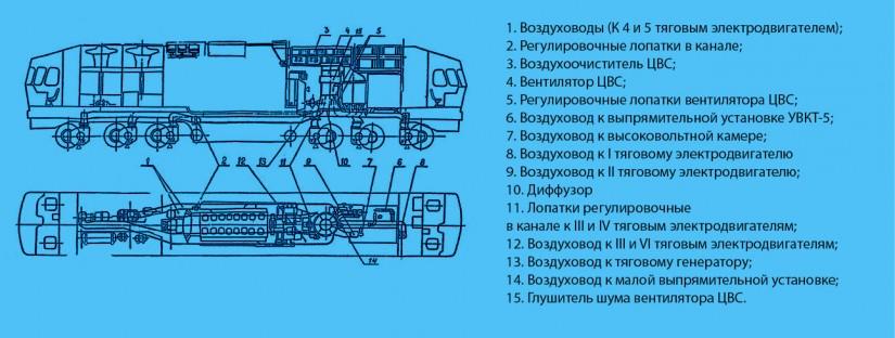 Схема тепловоза ТЭП70