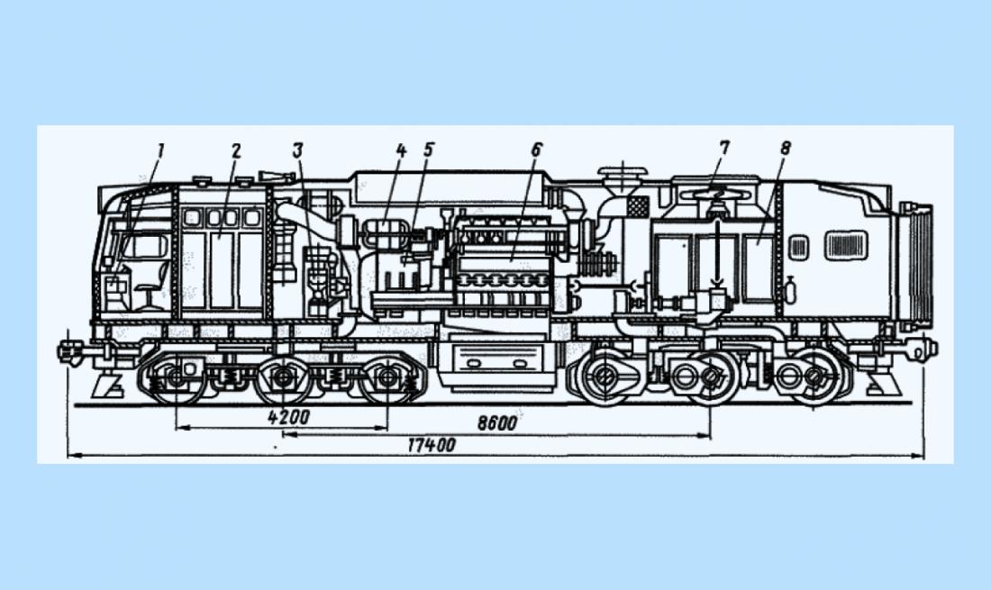 Схема тепловоза 2М62