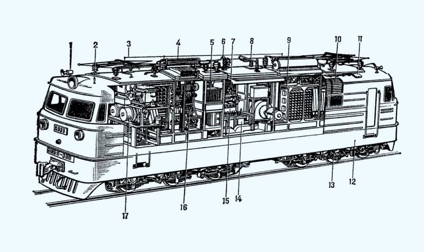 Схема электровоза ВЛ10
